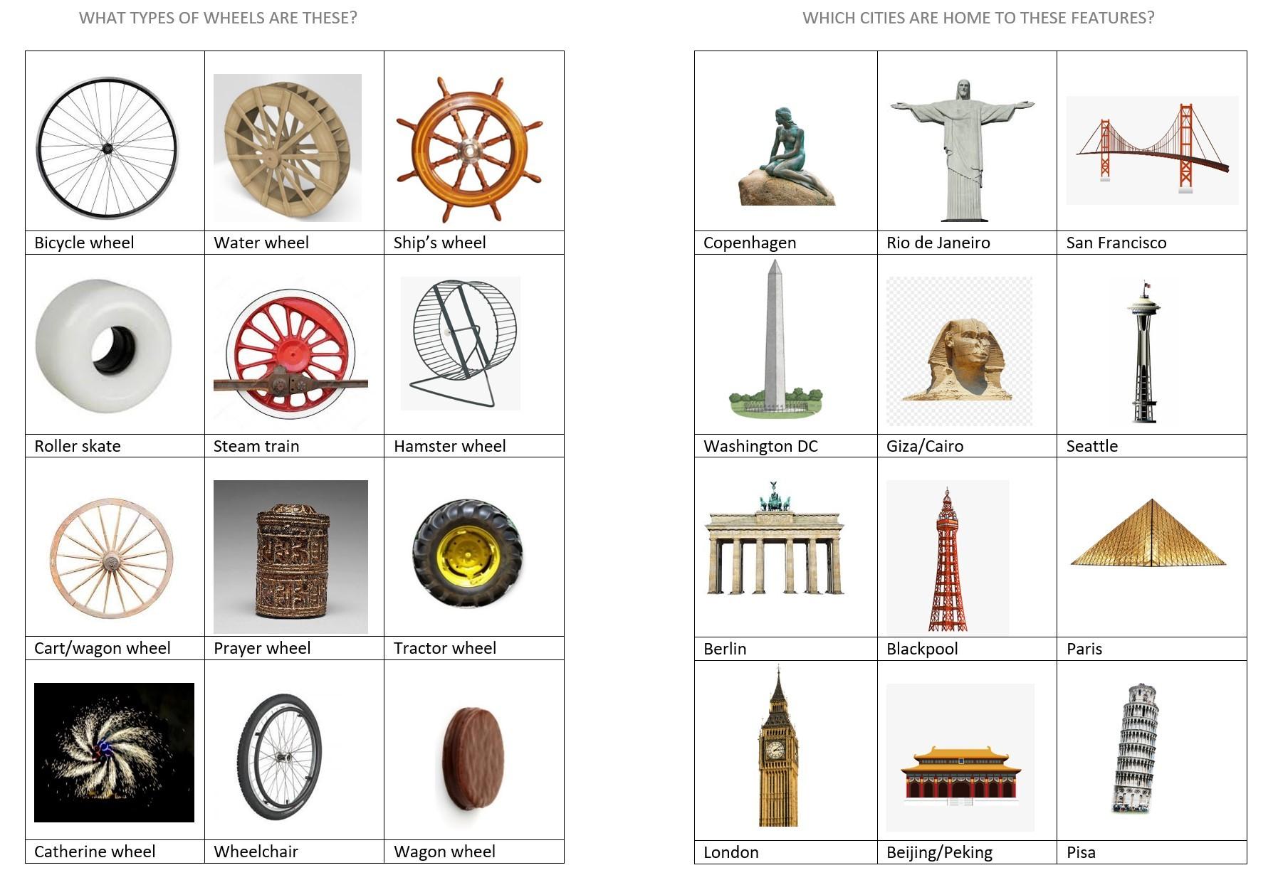 wheels landmarks answers